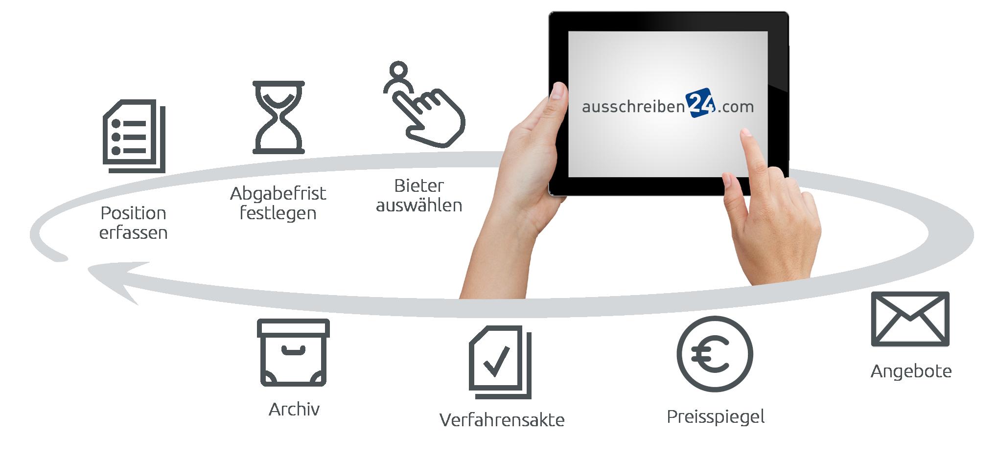 www.ausschreiben24.com
